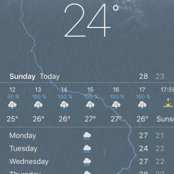 Das Wetter hätte schon besser sein können.